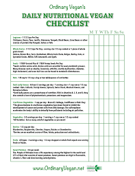 Daily Diet Chart For Good Health Vegan Nutrition Checklist For A Healthy Vegan Diet