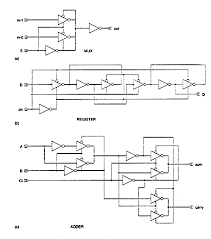 Y Chart In Vlsi Design Of Vlsi Systems Chapter 1