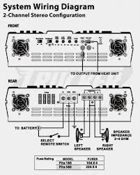2 channel amp kicker wiring diagram wiring diagram 2 channel amp wiring diagram schematics wiring diagram2 channel car amp wiring diagram wiring diagram data
