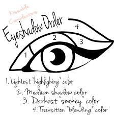 eyeshadowhacks8
