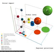 Nature Chart X And Y File 3d Bubble Chart Example Png Wikimedia Commons
