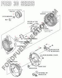 fuel injection technical library acirc alternator files 3g alternator exploded view