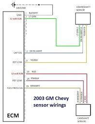 tracing chevrolet silverado cam sensor connection using the approximate 2003 chevrolet silverado cam sensor wiring diagram red wire for cam sensor and green wire for crank sensor are both 12 volt ignition feed