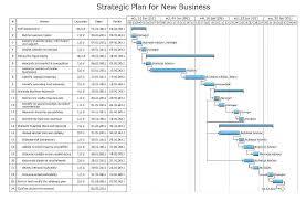 Genealogy Spreadsheet Template Printable Genealogy Charts Campzablace Info