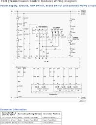 repair guides body 2007 body cab and accessories 3 tcm transmission control module wiring diagram 2007