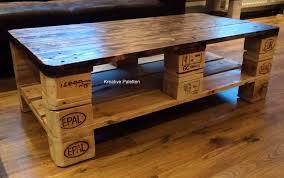 etsy pallet furniture. Coffee Table Euro Pallet Wood Etsy R Furniture N