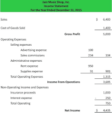 Operating Expenses Template Chaseevents Co