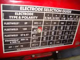 Lincoln Welding Wire Chart Welding Tips And Tricks View Topic Lincoln Electric Ac