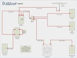 l5 30r receptacle wiring diagram new nema l21 30 wiring diagram wire l5 30r receptacle wiring diagram awesome l14 30r wiring diagram image