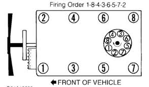 hei distributor wiring diagram chevy 350 images chevy distributor wiring chevy distributor wiring description 1