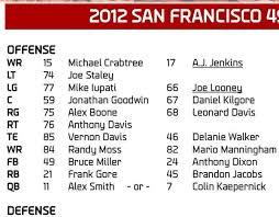 San Francisco 49ers Qb Depth Chart
