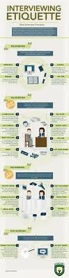 20 Good Tips For Job Interview Preparation Etiquette
