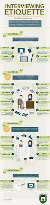 20 Good Tips For Job Interview Preparation Etiquette