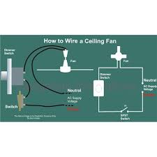how to wire a ceiling fan circuit diagram image