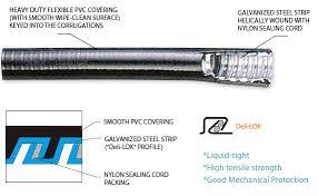 Liquid Tight Flexible Metallic Conduit Yf 706 Liquid Tight