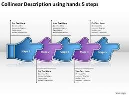Collinear Description Using Hands 5 Steps Best Flow Chart