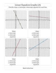finding slope from an equation worksheet pdf jennarocca y intercept form to standard algebra find slope y intercept x intercept equation from graph