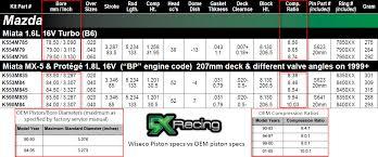 Wiseco Piston Sets For 1 8l Mazda Miata