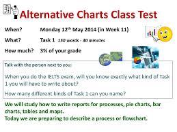 Alternative Charts Class Test Ppt Download