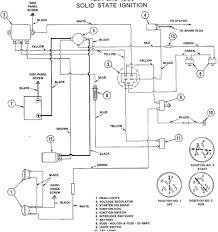 bolens starter diagram product wiring diagrams \u2022 Wheel Horse Garden Tractors Wiring-Diagram bolens g14 wiring diagram trusted wiring diagrams u2022 rh 66 42 81 37 car starter diagram