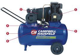 compresor de aire partes. el uso de los compresores es muy extenso, desde inflar llantas hasta para funcionamiento herramientas como pistolas pintar, taladros, compresor aire partes o