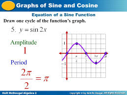 7 holt mcdougal algebra 2 graphs of sine and cosine amplitude period complete cycle equation of a sine function
