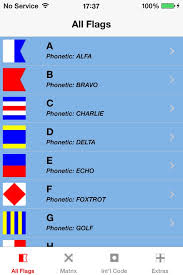 Template:selfref template:infobox writing system the international phonetic alphabet ( ipa ) is an alphabetic system of phonetic notation based primarily on the latin alphabet. Signal Flags Info Online Game Hack And Cheat Gehack Com