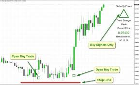 Itself as a trend in the opposite direction. Butterfly Forex System Metatrader 4 Indicators