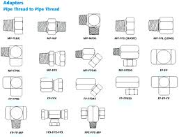 Hydraulic Adapters Accessories