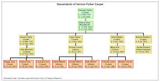 Descendant Chart Top Down Genealogy Sample Charts