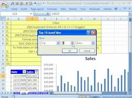 Dynamic Chart In Excel 2003 Excel Dynamic Chart 2 Filter Sort Feature