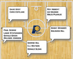 Whats Left For Eastern Conference Teams To Do This