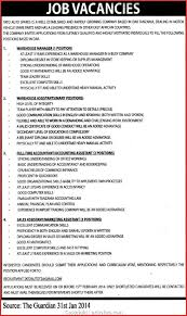 Assistant Warehouse Manager Job Description Professional Warehouse Executive Job Responsibilities Warehouse