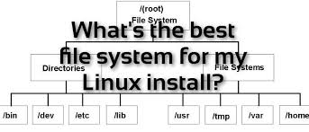 What's the Best File System for my Linux Install?