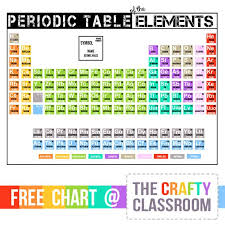Periodic Table Chart With Full Names Periodic Table Printables The Crafty Classroom