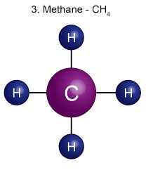 each molecule of methane has one atom of carbon and four atoms of hydrogen