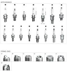 Champion Spark Plug Chart For Lawn Mowers Spark Plug Sizes Tgphouse Co