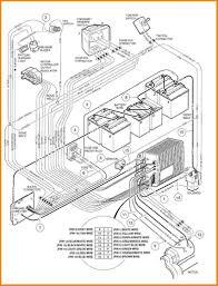 2001 electric club car wiring diagram electrical work wiring diagram \u2022 2001 club car ds 48v wiring diagram 99 club car wiring diagram free download example electrical circuit u2022 rh labs labs4 fun 2000 club car golf cart wiring diagram 2001 club car gas wiring