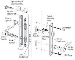 door parts names appealing door handle lock names gallery best inspiration home door lock hardware parts names