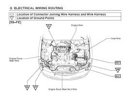 2003 toyota tundra radio wiring diagram images peterbilt highlanderwiring harness wiring diagram images on wiridgdiyworld