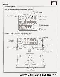 myvi fuse box diagram myvi image wiring diagram diy fix on your own 2014 on myvi fuse box diagram