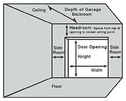 garage door sizes rough opening header height standard enchanting door rough opening header contemporary best inspiration