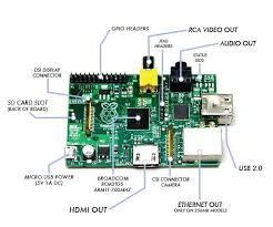 raspberry pi as a 3g huawei e303 wireless edimax ew 7811un router raspberry pi as a 3g huawei e303 wireless edimax ew 7811un