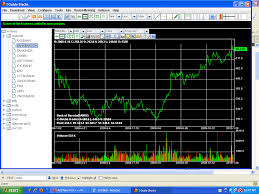 Intraday Charting Software Nse2zoom Intraday Charting Software India