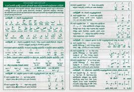 learn arabic letters through tamil pdf