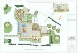 Small Picture Oblong Garden Design Landscaping Native Garden Design