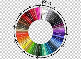 Color Theory Chart Color Wheel Color Chart Color Theory Complementary Colors
