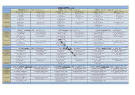 Tenses Chart Jpg Resize 618 437