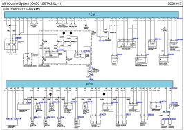kia soul wiring diagram pdf ~ wiring diagram portal ~ \u2022 2012 kia forte wiring diagram 2012 kia soul wire diagram kia wiring 5 natebird me rh natebird me 2012 kia forte stock radio wiring diagram 2012 kia forte stock radio wiring diagram
