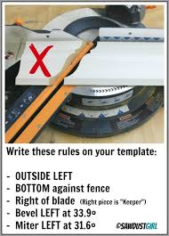 crown molding made simple with templates s sawdustgirl com